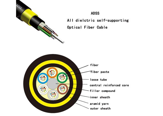 Adss 4 144c Singlemode Short Span Aerial Loose Tube Fiber