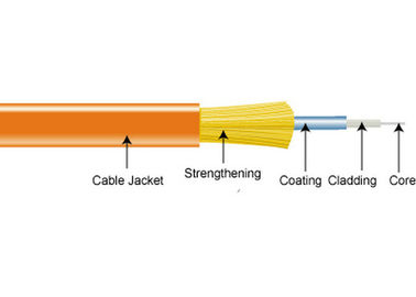China 900 um Strengthened Tight Buffer Fiber Optic Cable In Pigtail And Patch Cord supplier